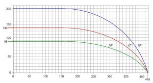 LEO X Cutting Diagram JPG e1624861473239