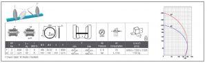 gemini ivm cutting capacity e1626658830567