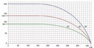 gemini x cutting chart e1626658352447